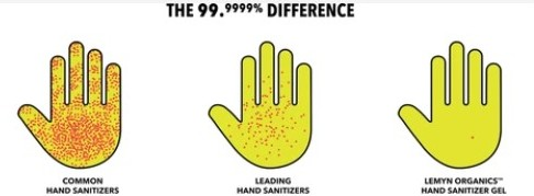 Image showing the 99.9999% difference in effectiveness of Lemyn