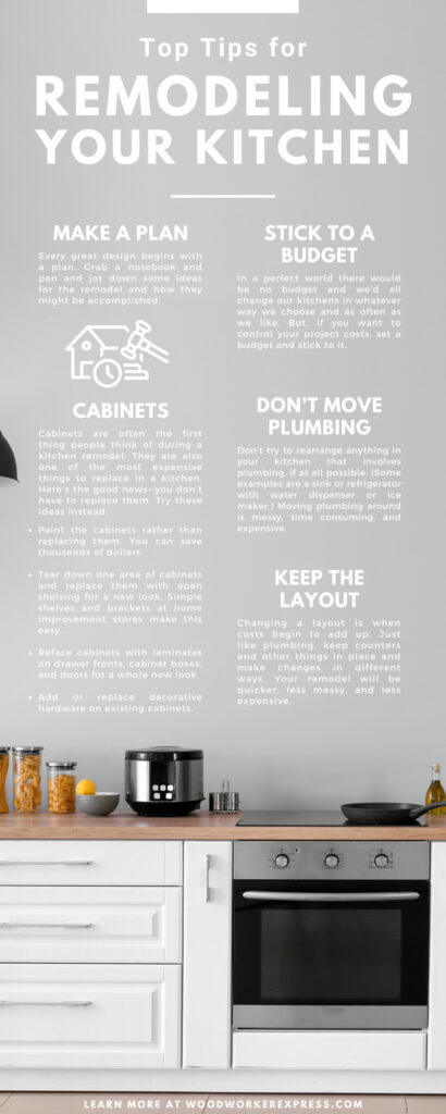 Infographic with Top Tips for remodeling your kitchen