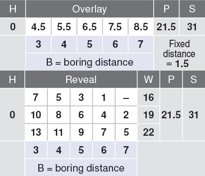 Blum 71B3680 110 Degree CLIP Top BLUMOTION Hinge, Soft-Close, Half Overlay, Dowel :: Image 1