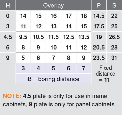 Blum 71B9580 95 Degree CLIP Top BLUMOTION Hinge, Soft-Close, Full Overlay, Dowel :: Image 1