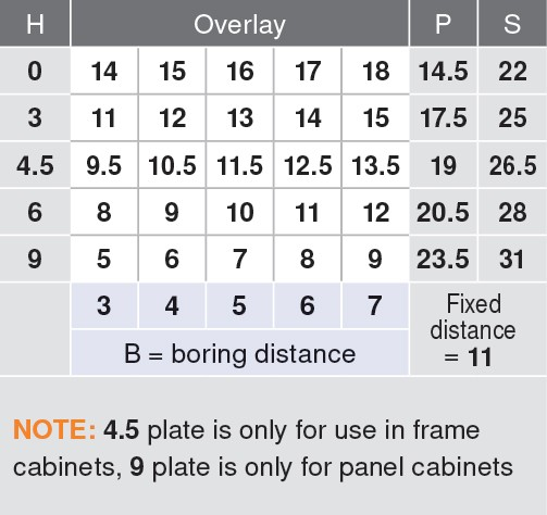 Blum 71B9550 95 Degree CLIP Top BLUMOTION Hinge, Soft-Close, Full Overlay, Screw-on :: Image 1