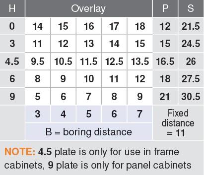 Blum 70T3590.TL 110 Degree CLIP Top Hinge, Free Swing, Full Overlay, Inserta :: Image 1