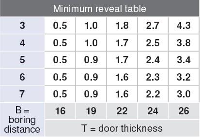 Blum 70T3580.TL 110 Degree CLIP Top Hinge, Free Swing, Full Overlay, Dowel :: Image 2