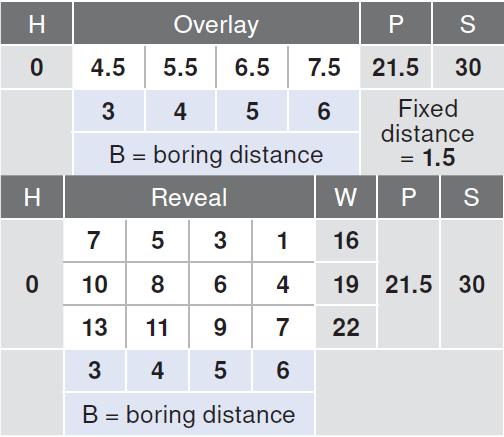 Blum 71T5690B 120 Degree CLIP Top Hinge, Self-Close, Half Overlay, Inserta :: Image 1