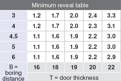 Blum 73T5580 120 Degree Plus CLIP Top Hinge, Self-Close, Full Overlay, Dowel :: Image 3