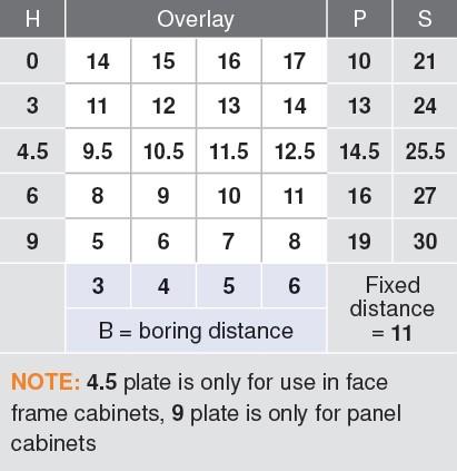 Blum 75M1580 107 Degree CLIP Hinge, Self-Close, Full Overlay, Dowel :: Image 1