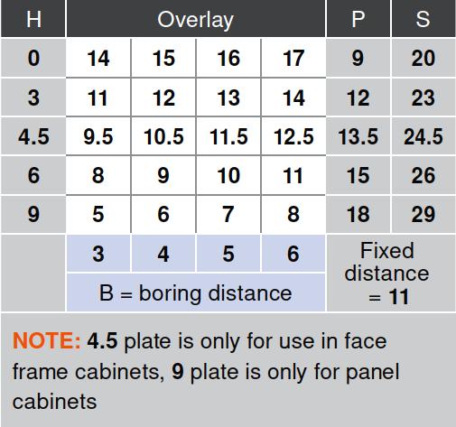 Blum 70M2550.TL 100 Degree CLIP Hinge, Free Swing, Full Overlay, Screw-on :: Image 1