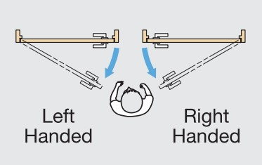 Door Handedness