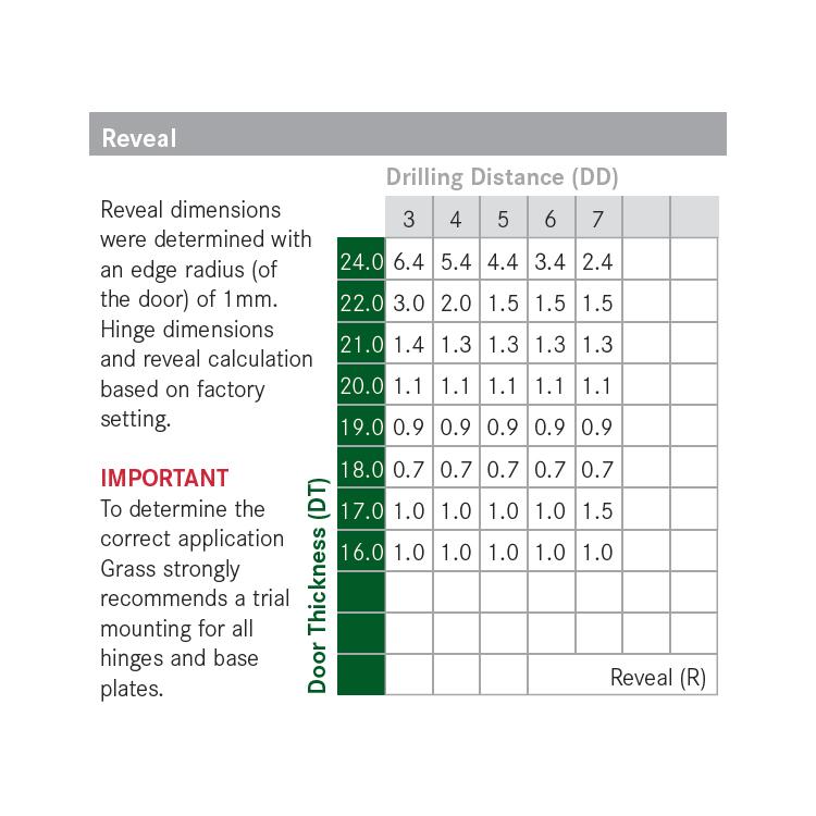 Grass F045138307228 120 Degree Tiomos Self-close Hinge, Full Overlay, Dowel, 42mm Boring Pattern :: Image 80