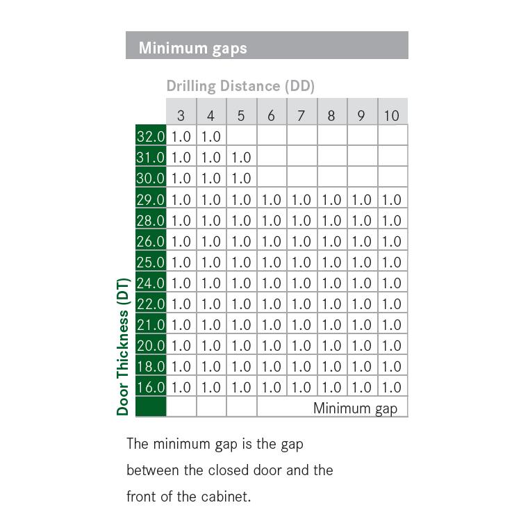 Grass F028138384217 160 Degree Tiomos Soft-close Hinge, Half Overlay, Dowel, 42mm Boring Pattern :: Image 60