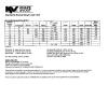 Load Rating Chart