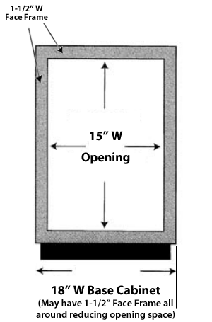 Cabinet opening illustration with face frame