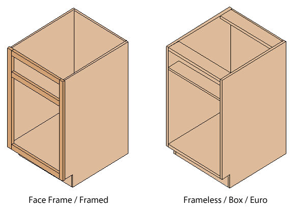 Face Frame vs Frameless cabinets