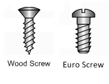 Image of Wood Screw and Euro Screw