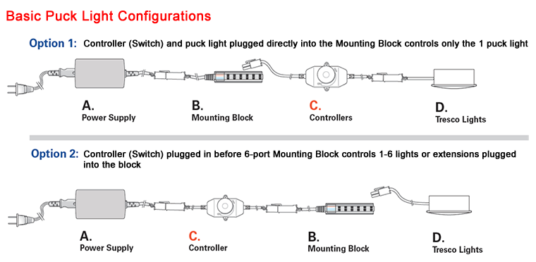 Basic Puck Lighting Configurations