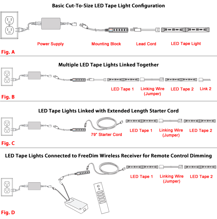 Basic Cut-to-Size Tape Lighting Configuration